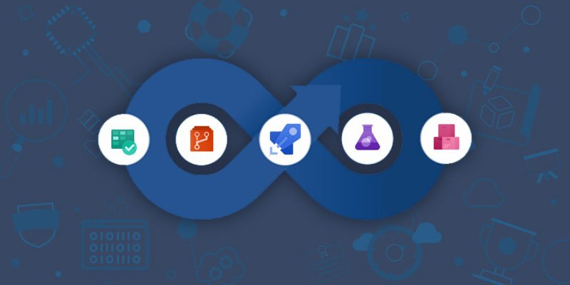 How to integrate Vivantio with Azure DevOps